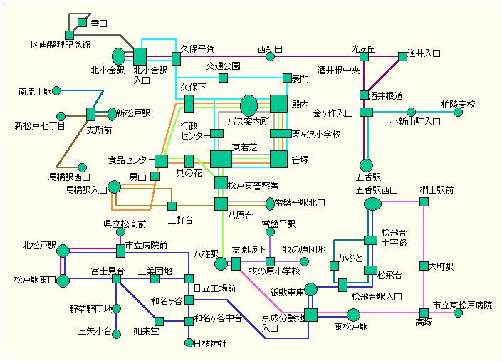 時刻 表 新 京成 バス 新京成バスと新京成線そして時刻表